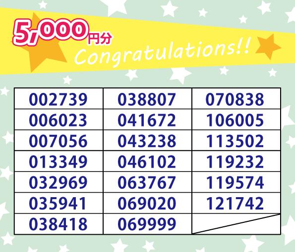 スタンプラリー当選者5000円